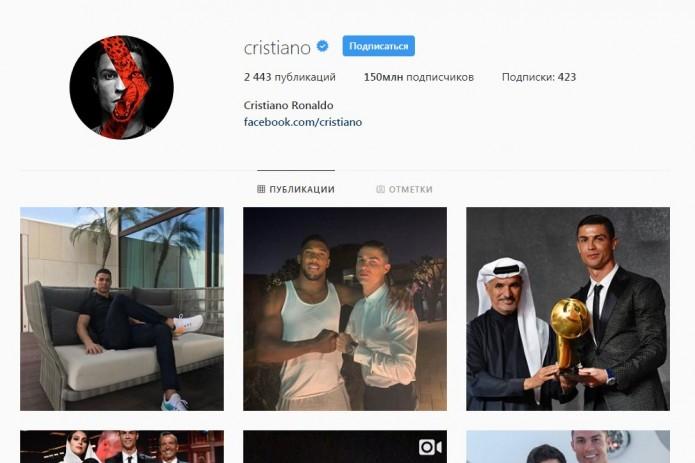 Криштиану Роналду первым в мире набрал 150 млн подписчиков в Instagram