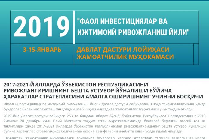 Проект Государственной программы-2019 вынесен на обсуждение